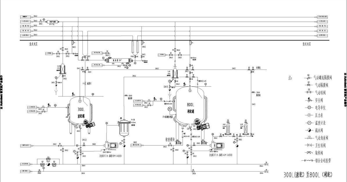 为了满足新版《GMP》规范,制药行业生产自动化,得到了越来越广泛应用,尤其药厂配液自动化控制显得越来越迫切;基于制药行业生产自动化趋势,我公司自主研发自动化配液控制系统,不仅做到配液自动化,而且整个系统做到在线CIP 清洗与在线SIP消毒,同时做到微孔膜滤芯在线完整性检测。以300L浓配为例,则相应稀配罐容积800L。浓配罐配置:下搅拌磁力搅拌,且减速机为德国产的SEW减速机,电机功率0.